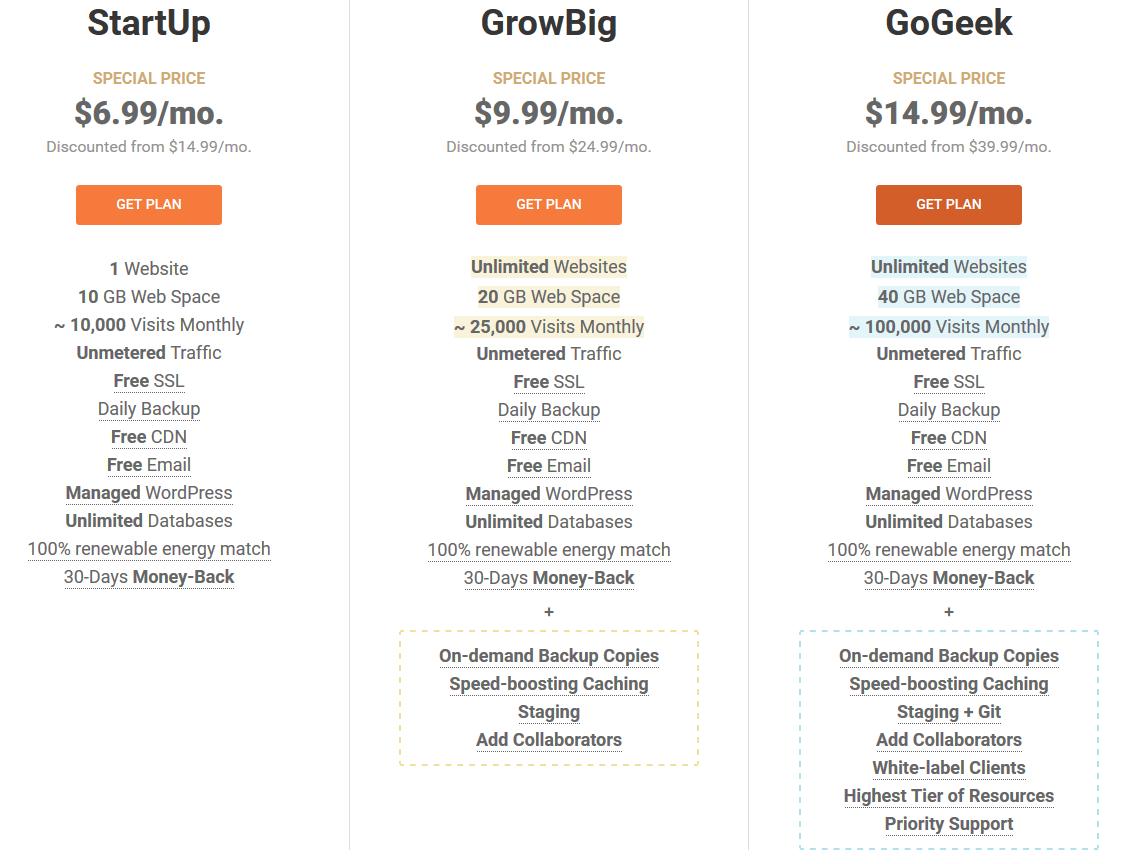 Top 10 best web hosting companies